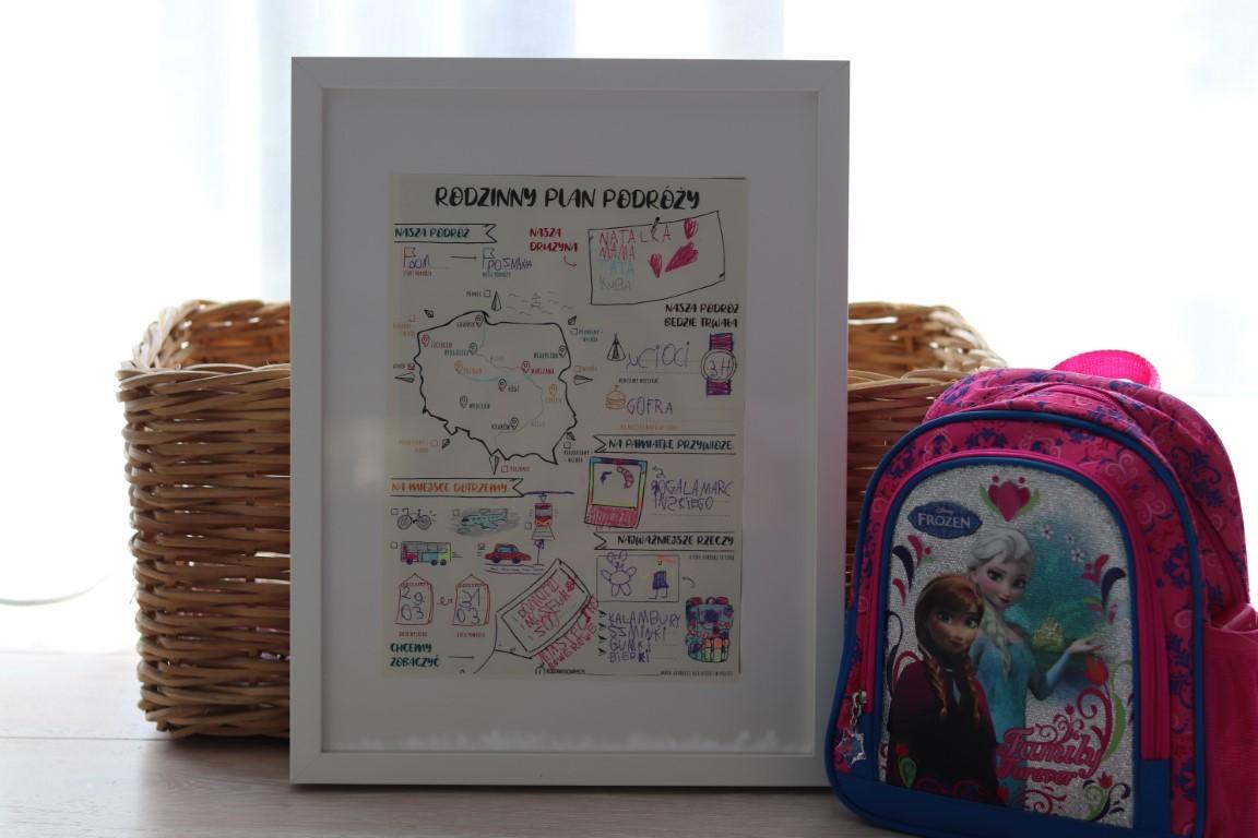 Rodzinny Plan Podróży - wycieczki z dzieckiem - Rodzinny Kompas